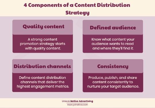 4 Components of a content distribution strategy