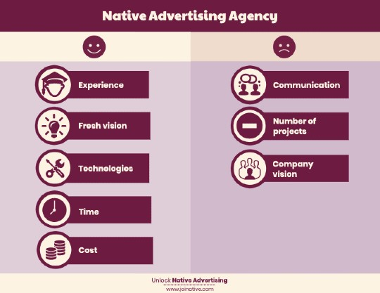 The pros and cons of hiring a native advertising agency