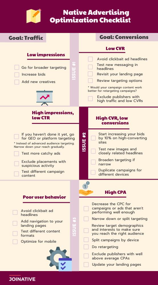 Native ad optimization checklist